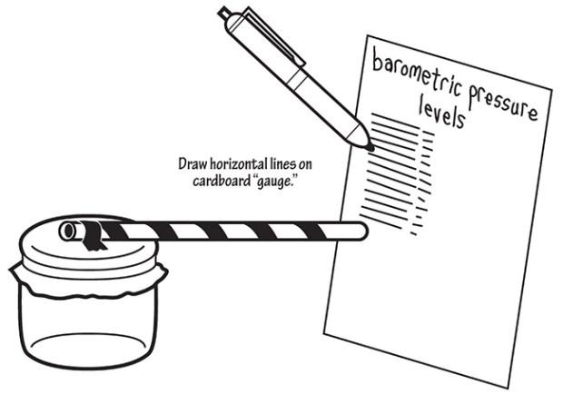 barometer-3