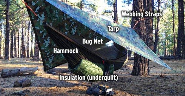hammocksetup