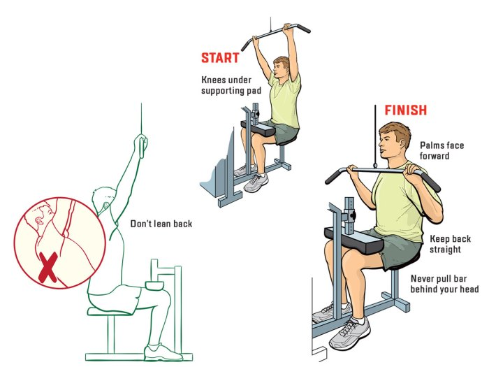 How to Do Lat Pulldowns Correctly